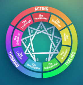 Finding Your Way Home Using the Enneagram symbol