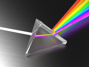 enneagram prism