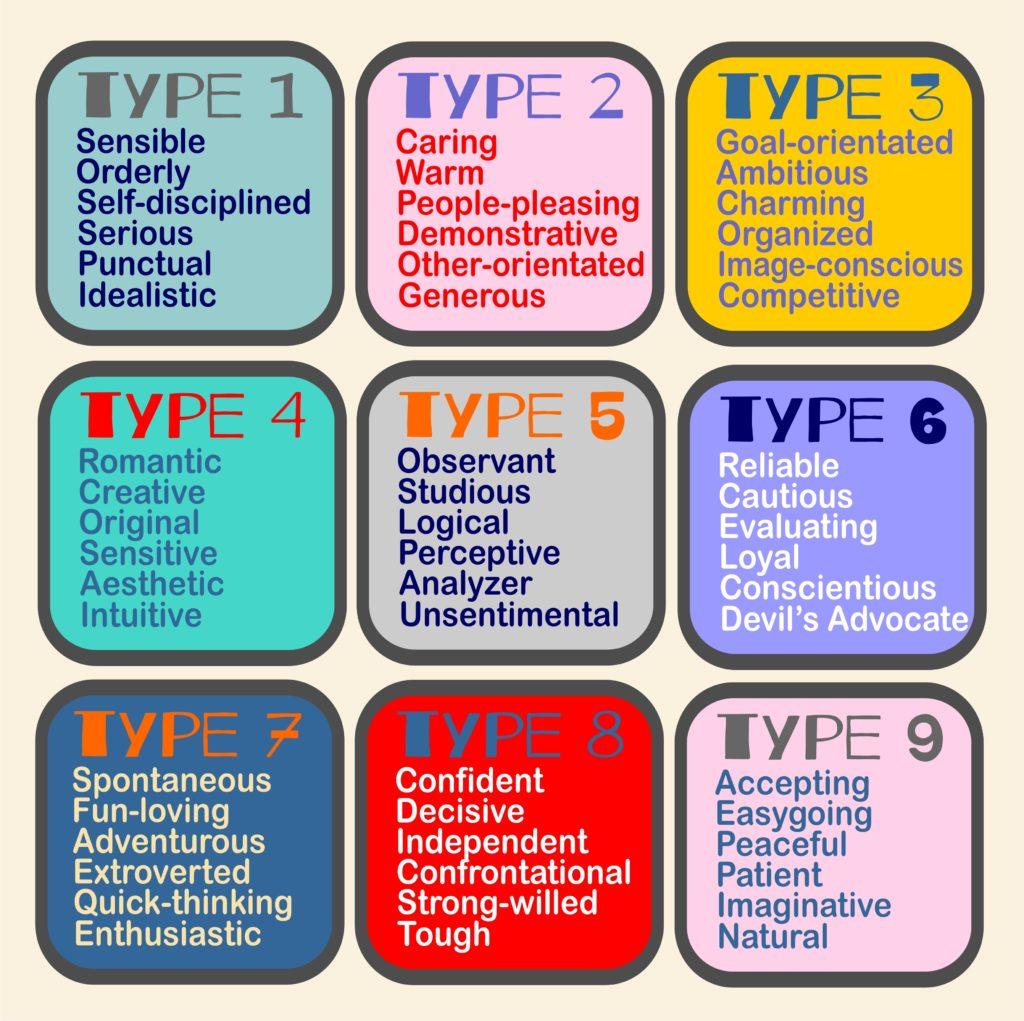 Enneagram 9 type descriptions