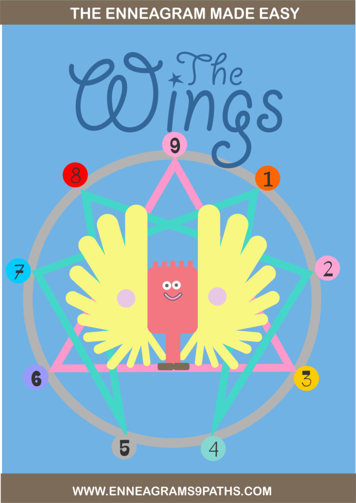 FREE Wings PDF download Enneagram illustration